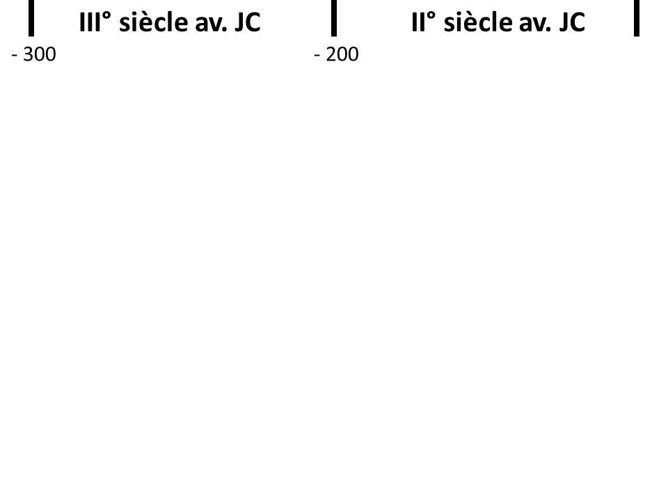 III° siècle av. JC II° siècle av. JC