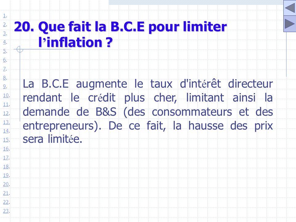 20. Que fait la B.C.E pour limiter l'inflation