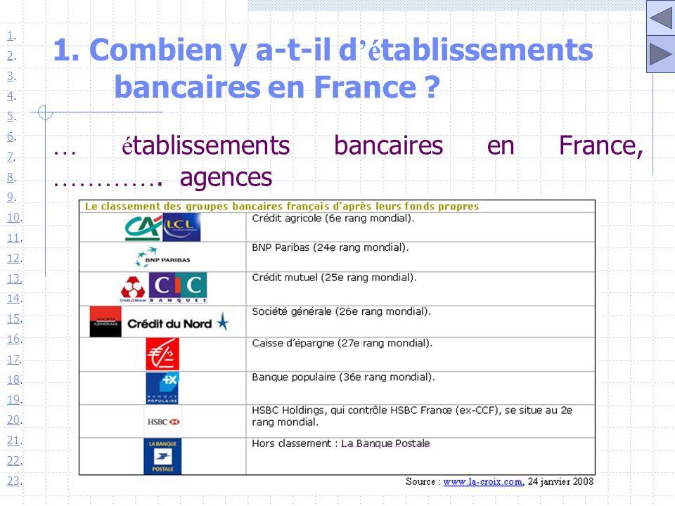 1. Combien y a-t-il d'établissements bancaires en France