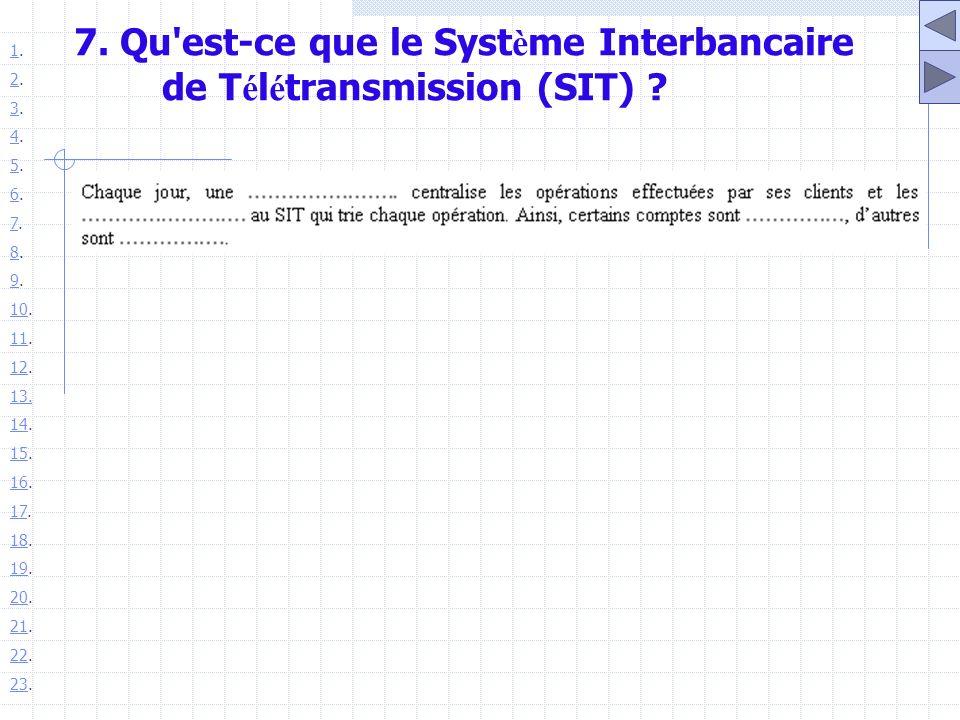 7. Qu est-ce que le Système Interbancaire de Télétransmission (SIT)