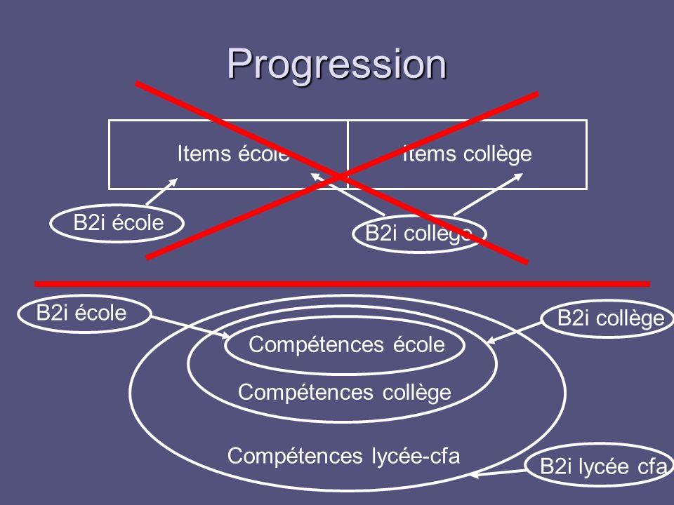 Progression Items école Items collège B2i collège B2i école