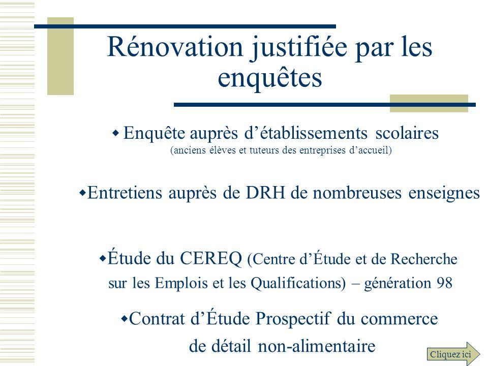 Rénovation justifiée par les enquêtes