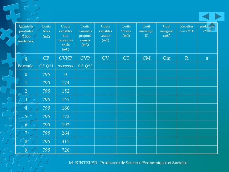q CF CVNP CVP CV CT CM Cm R π 795 1 124 2 152 3 157 4 160 5 172 6 192