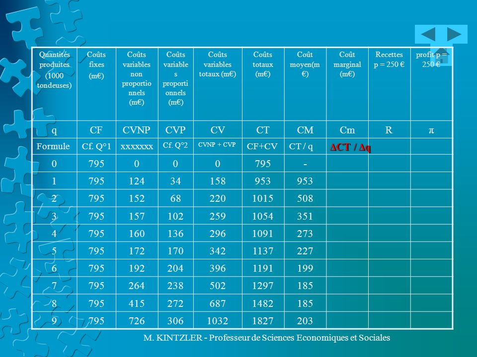 q CF CVNP CVP CV CT CM Cm R π 795 - 1 124 34 158 953 2 152 68 220 1015