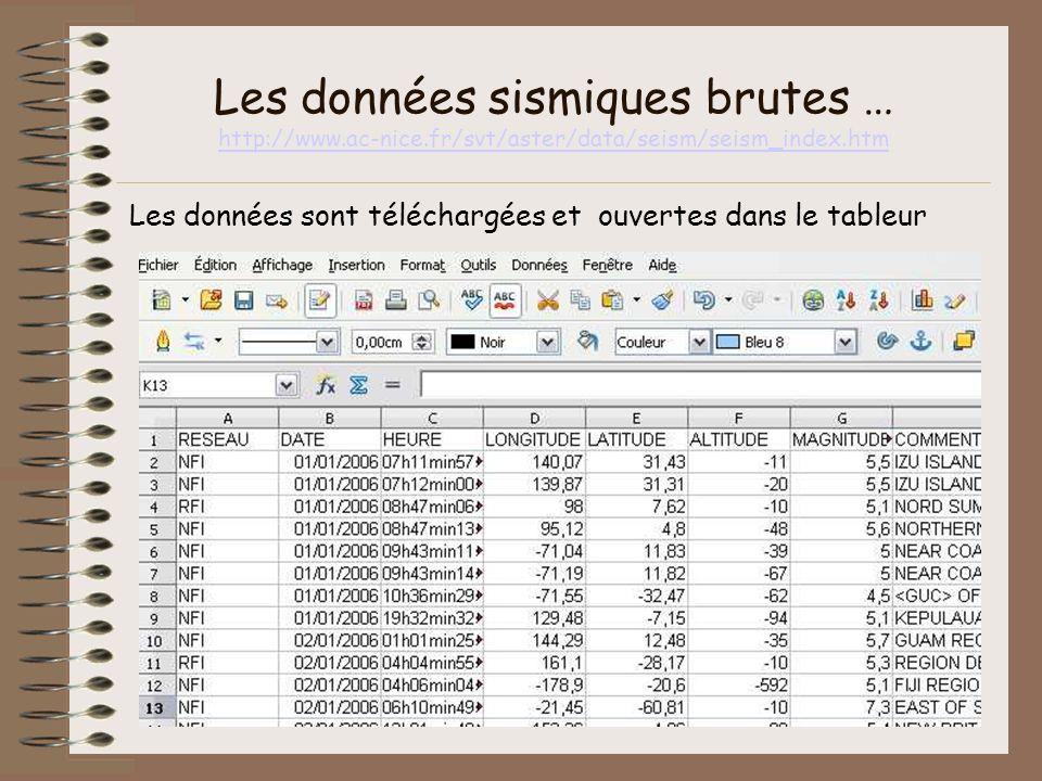 Les données sismiques brutes … http://www. ac-nice