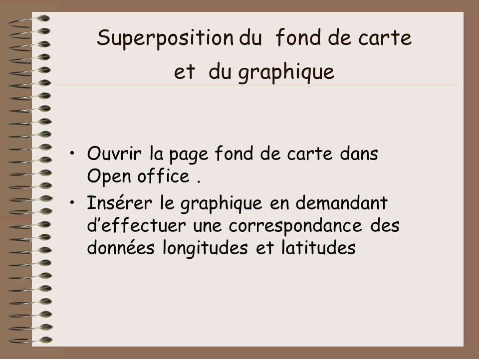 Superposition du fond de carte et du graphique