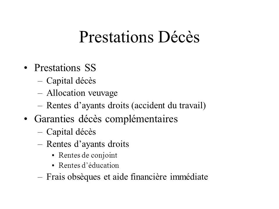 Prestations Décès Prestations SS Garanties décès complémentaires