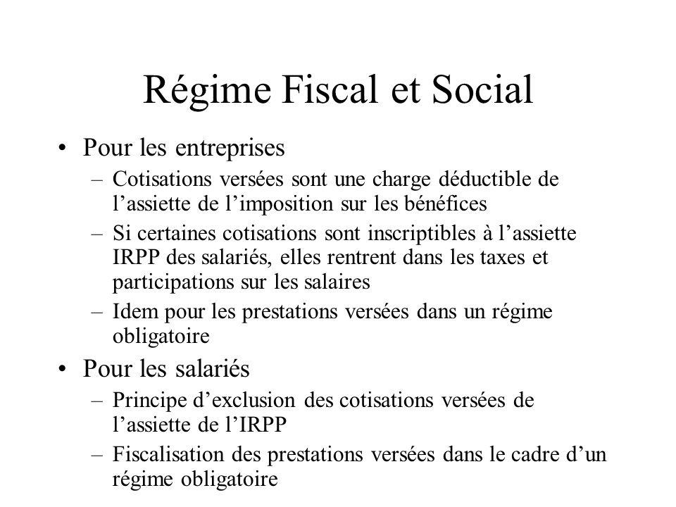 Régime Fiscal et Social