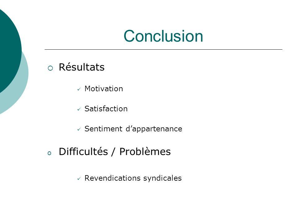 Conclusion Résultats Difficultés / Problèmes Motivation Satisfaction