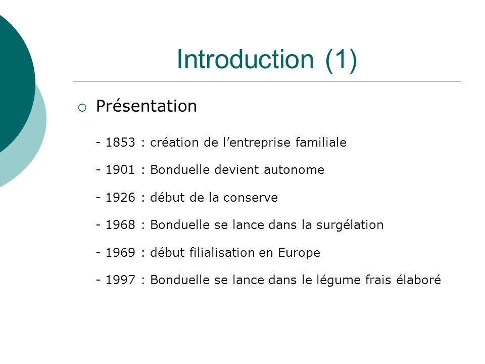 Introduction (1) Présentation