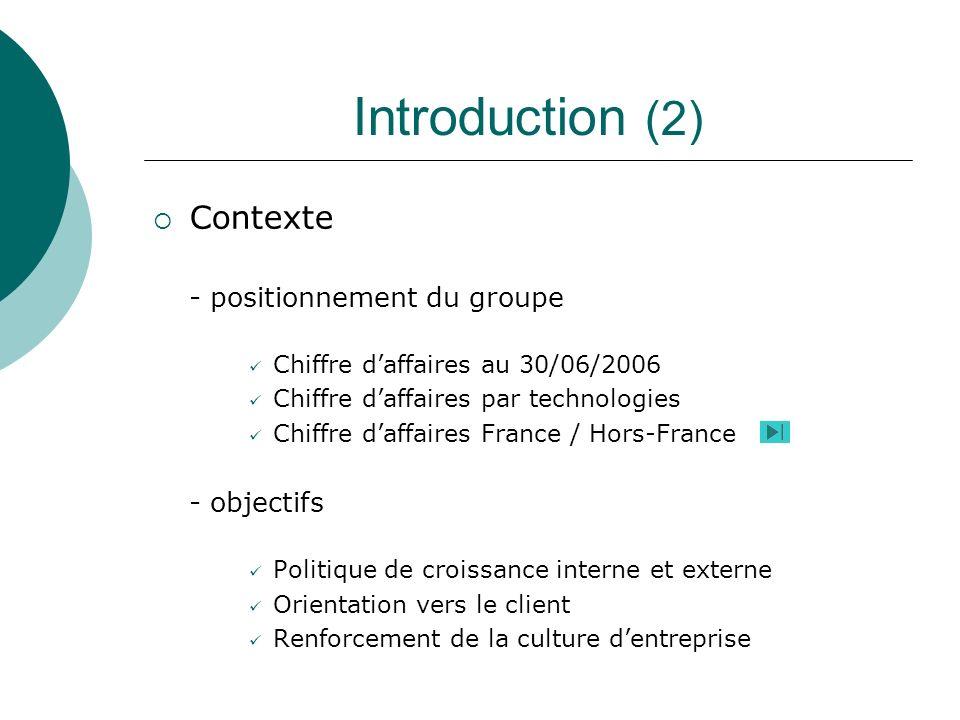Introduction (2) Contexte - positionnement du groupe - objectifs