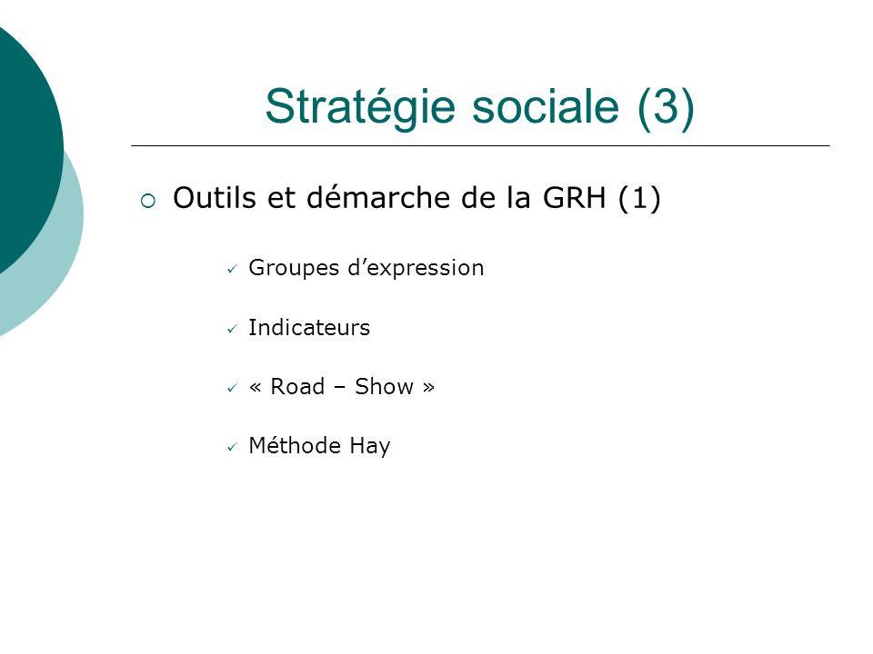 Stratégie sociale (3) Outils et démarche de la GRH (1)