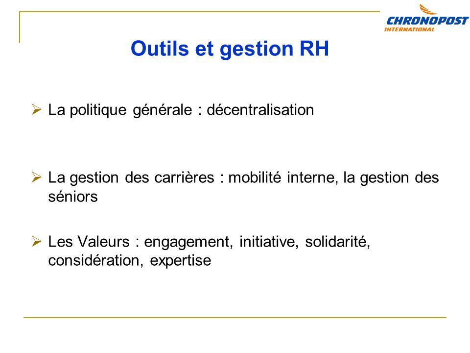 Outils et gestion RH La politique générale : décentralisation