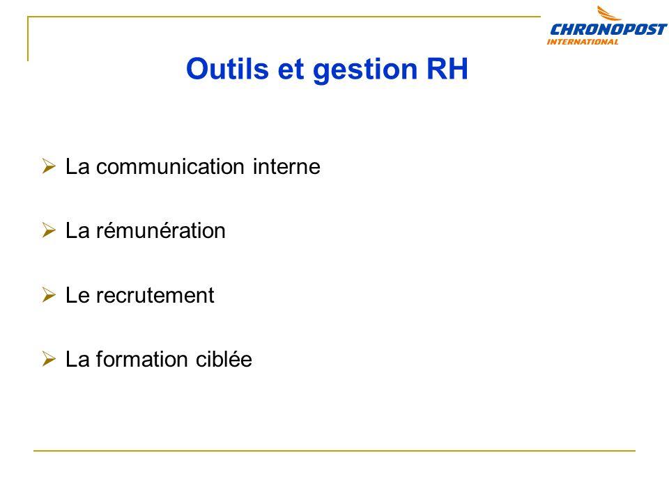 Outils et gestion RH La communication interne La rémunération