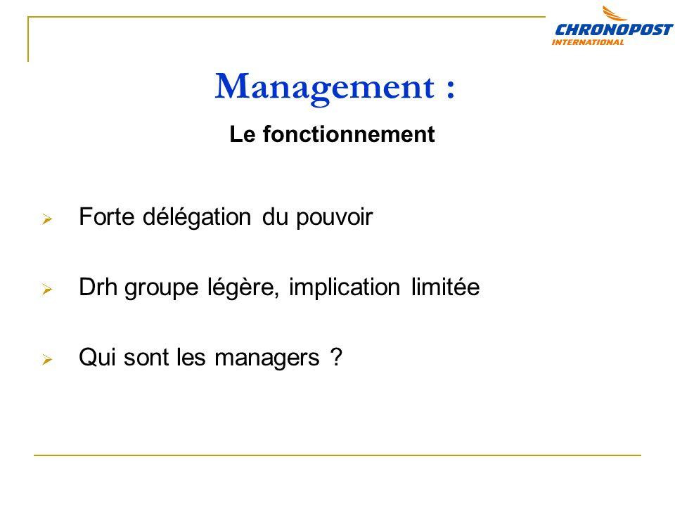 Management : Forte délégation du pouvoir
