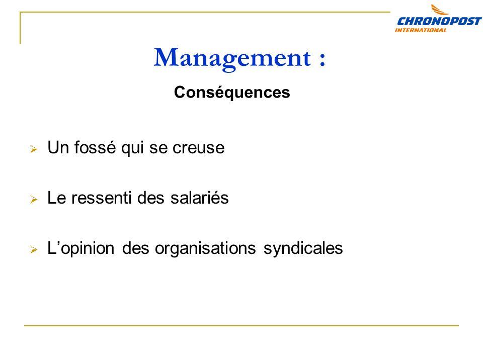 Management : Un fossé qui se creuse Le ressenti des salariés