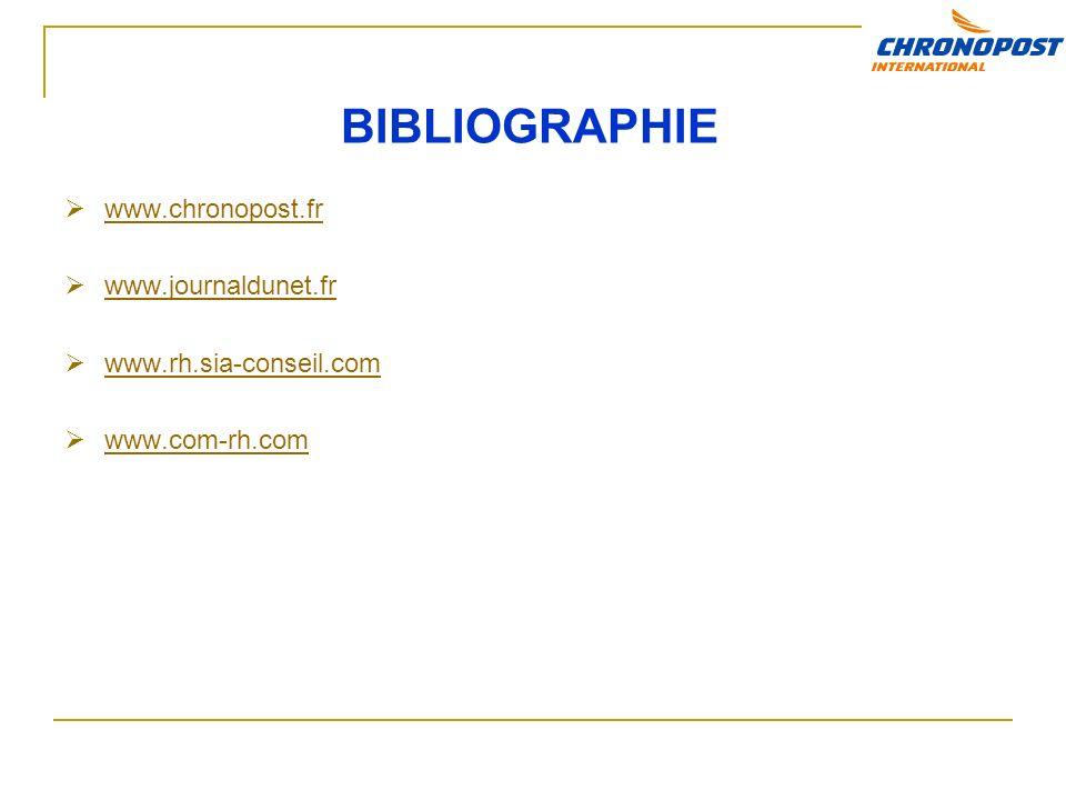BIBLIOGRAPHIE www.chronopost.fr www.journaldunet.fr