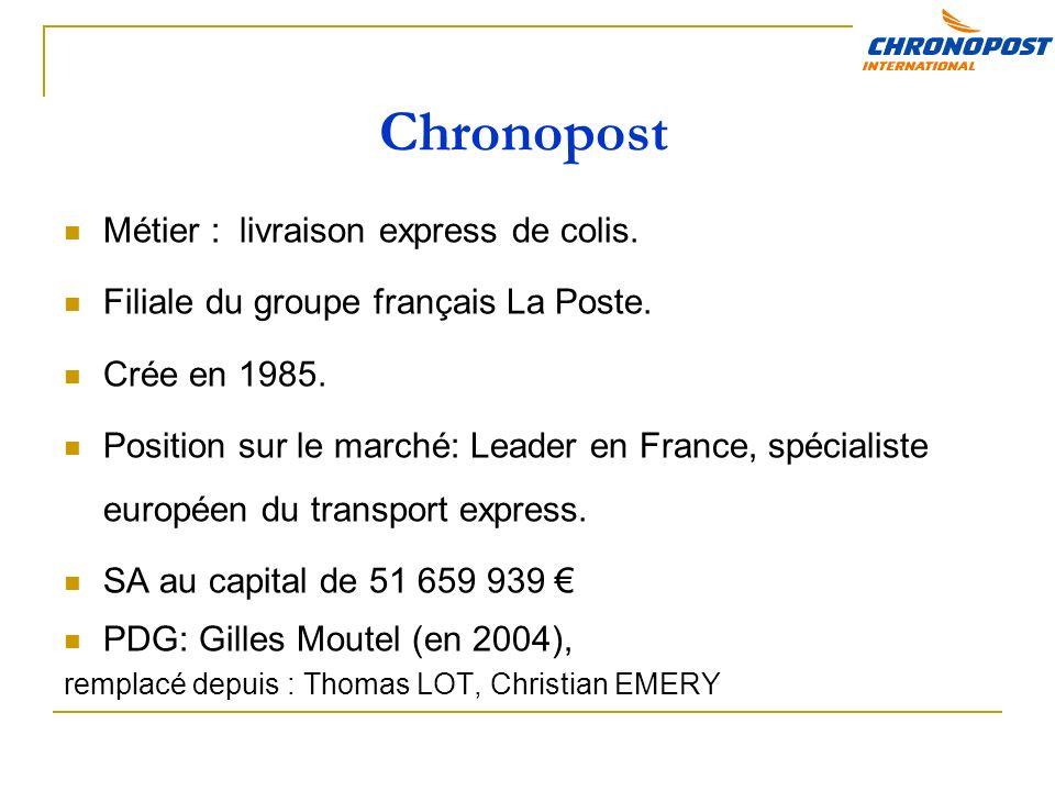 Chronopost Métier : livraison express de colis.