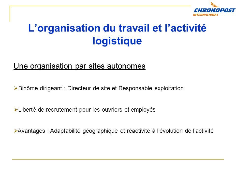 L'organisation du travail et l'activité logistique