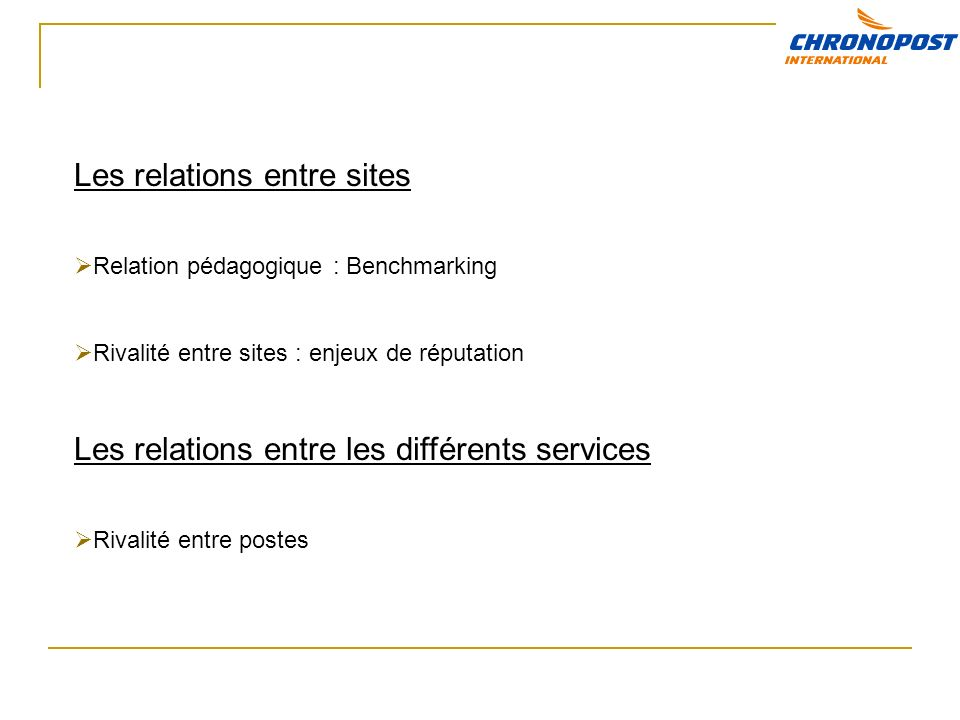 Les relations entre sites