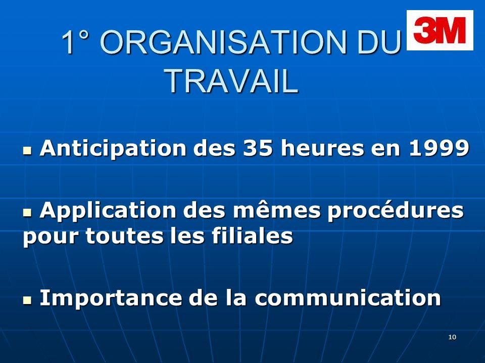 1° ORGANISATION DU TRAVAIL