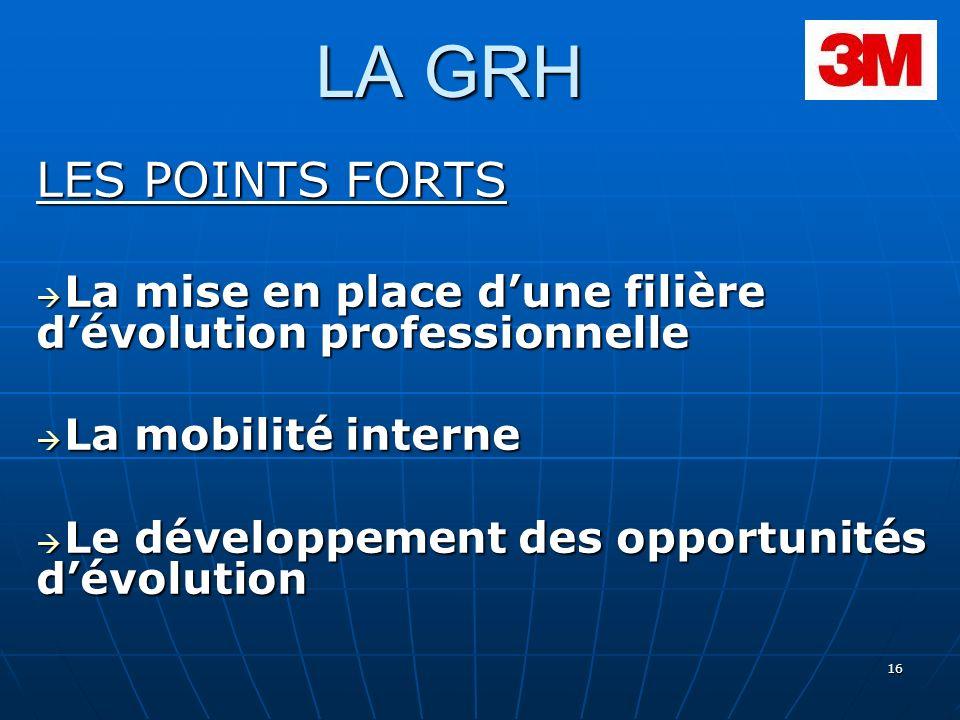 LA GRH LES POINTS FORTS. La mise en place d'une filière d'évolution professionnelle. La mobilité interne.