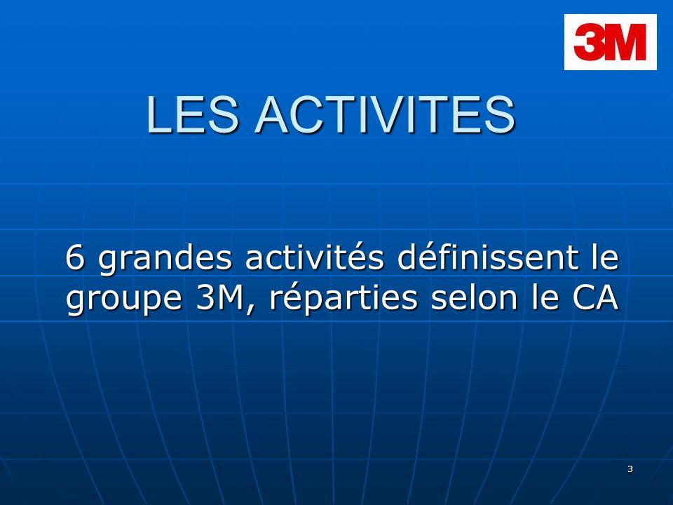 6 grandes activités définissent le groupe 3M, réparties selon le CA