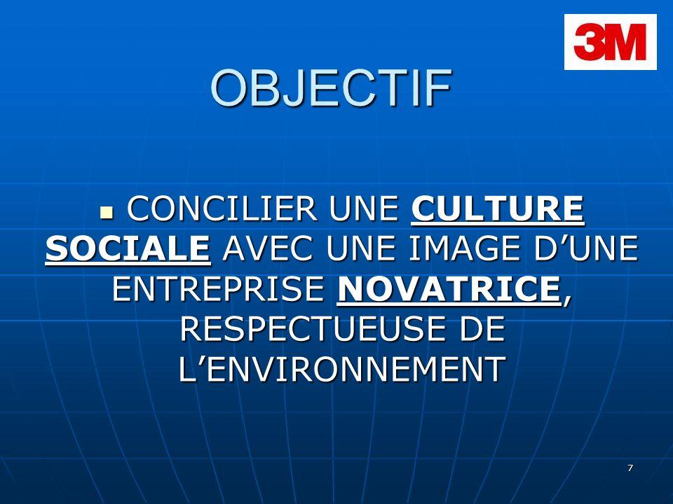 OBJECTIF CONCILIER UNE CULTURE SOCIALE AVEC UNE IMAGE D'UNE ENTREPRISE NOVATRICE, RESPECTUEUSE DE L'ENVIRONNEMENT.