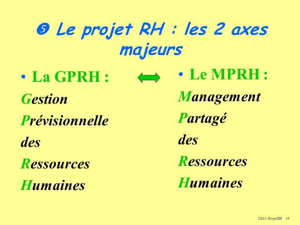  Le projet RH : les 2 axes majeurs