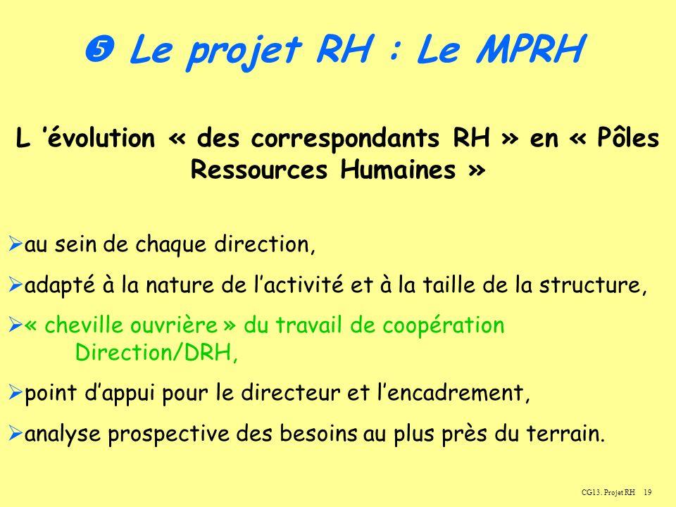  Le projet RH : Le MPRH L 'évolution « des correspondants RH » en « Pôles Ressources Humaines » au sein de chaque direction,