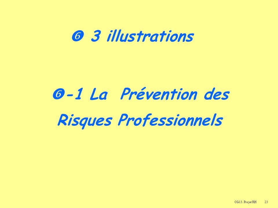 -1 La Prévention des Risques Professionnels