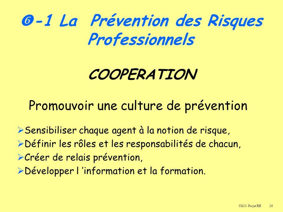 -1 La Prévention des Risques