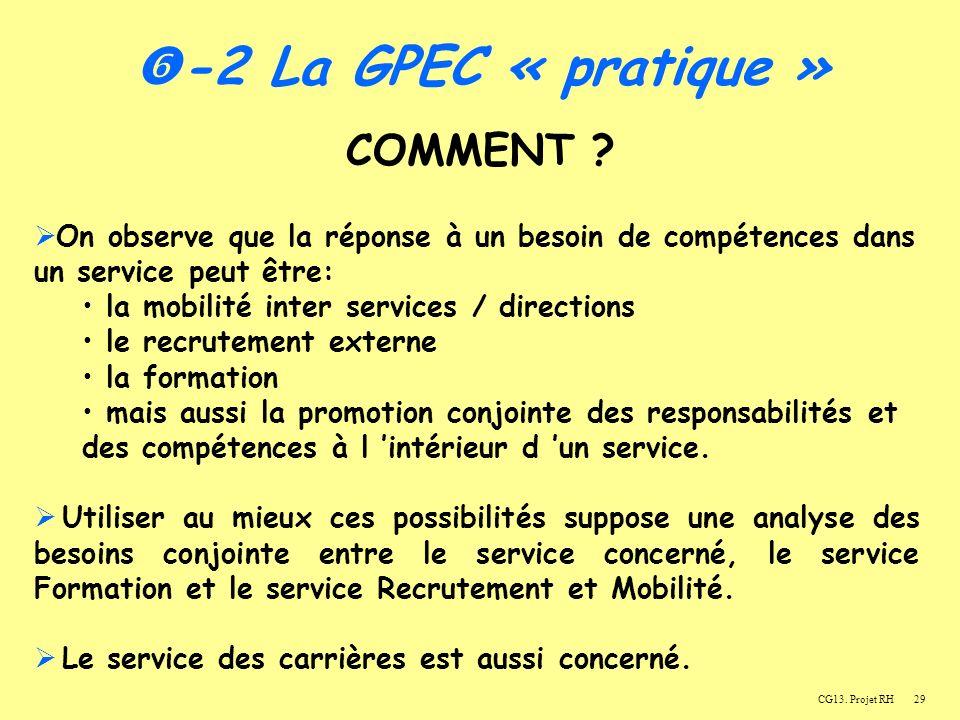 -2 La GPEC « pratique » COMMENT