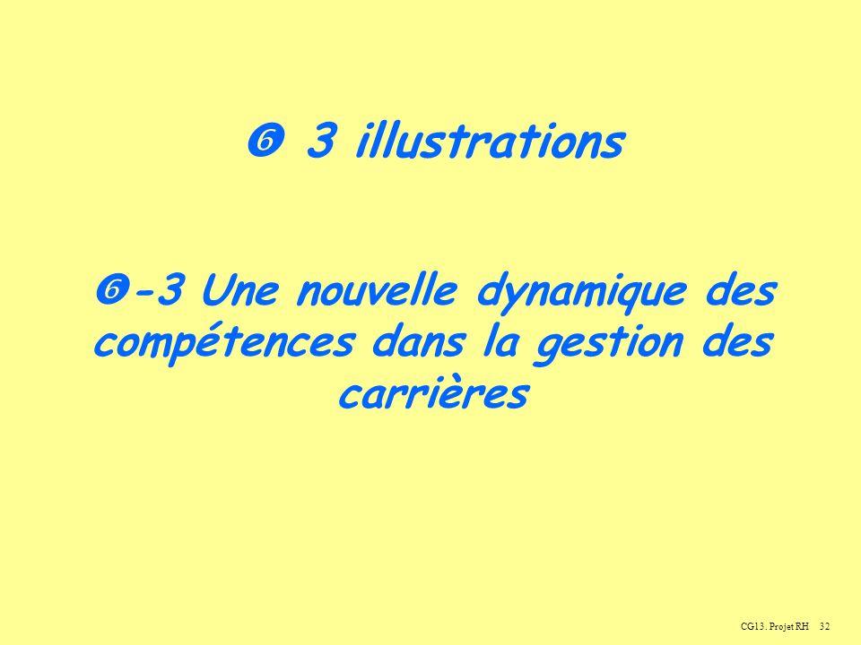  3 illustrations -3 Une nouvelle dynamique des compétences dans la gestion des carrières.