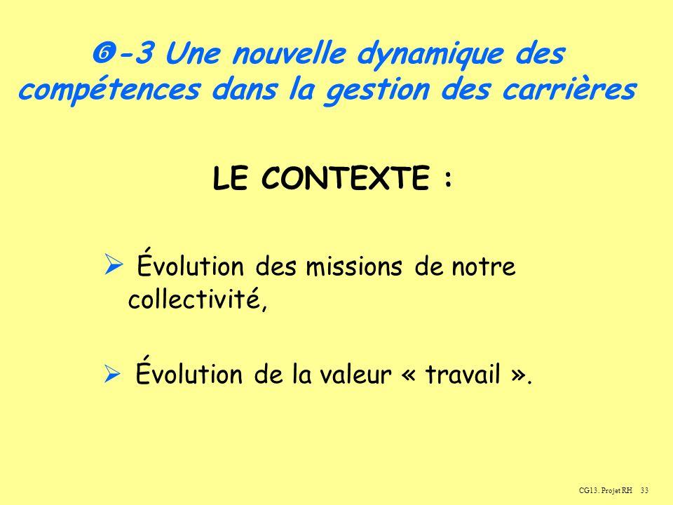 Évolution des missions de notre collectivité,