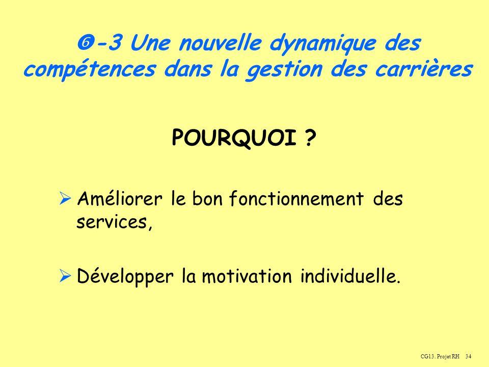-3 Une nouvelle dynamique des compétences dans la gestion des carrières