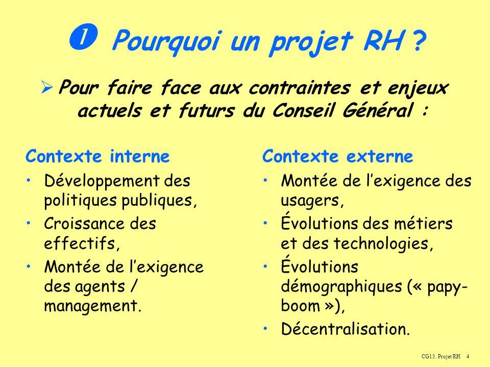  Pourquoi un projet RH Pour faire face aux contraintes et enjeux actuels et futurs du Conseil Général :