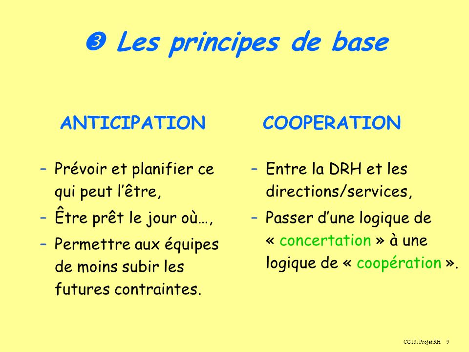  Les principes de base ANTICIPATION COOPERATION