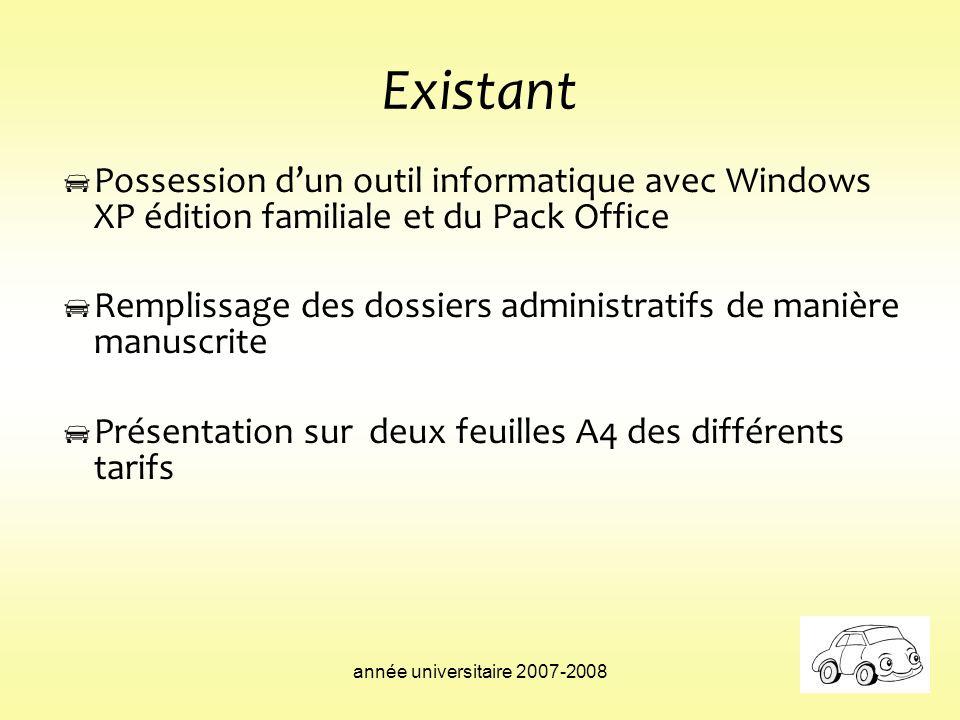 Existant Possession d'un outil informatique avec Windows XP édition familiale et du Pack Office.