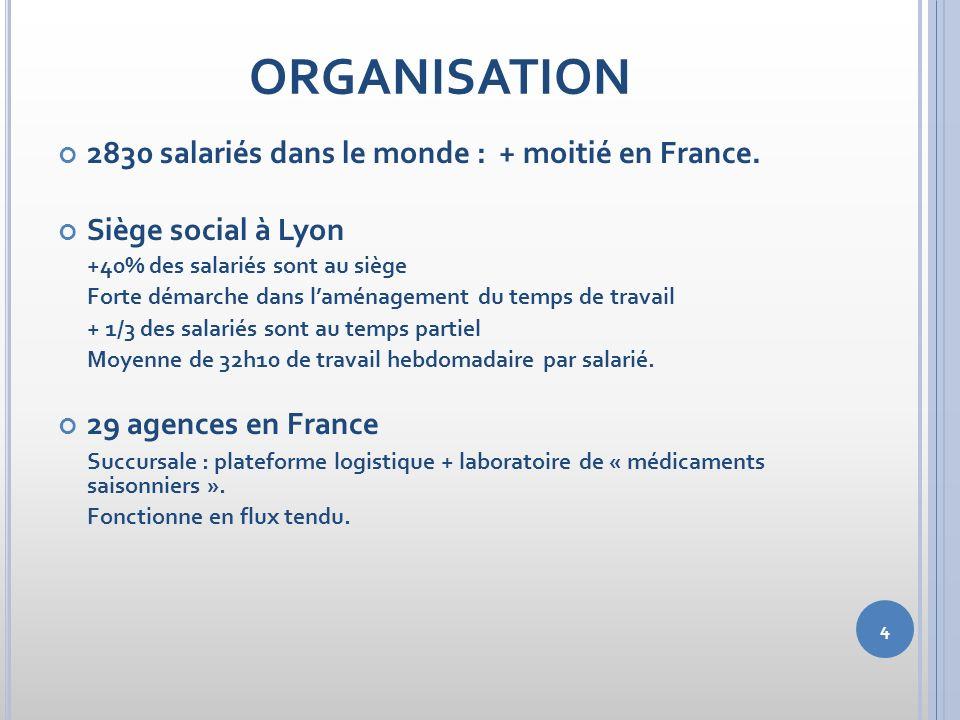 ORGANISATION 2830 salariés dans le monde : + moitié en France.