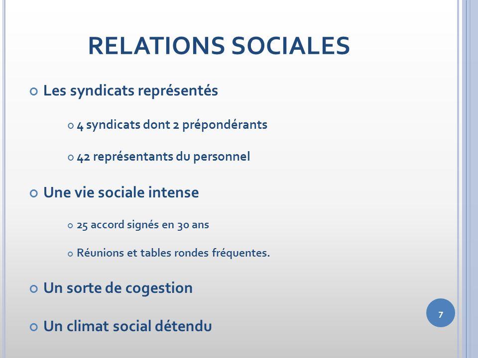 RELATIONS SOCIALES Les syndicats représentés Une vie sociale intense