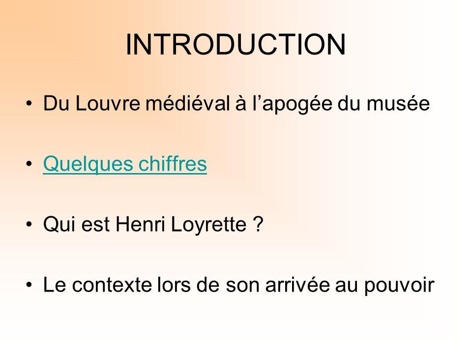 INTRODUCTION Du Louvre médiéval à l'apogée du musée Quelques chiffres
