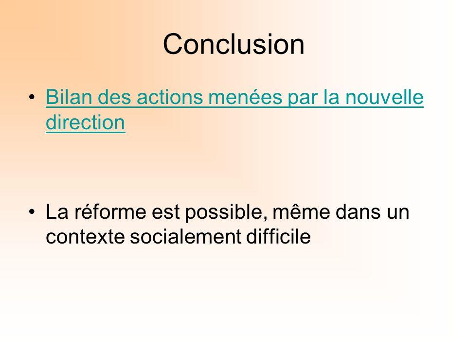Conclusion Bilan des actions menées par la nouvelle direction
