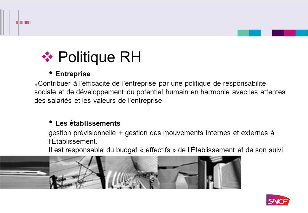 Politique RH Entreprise Les établissements