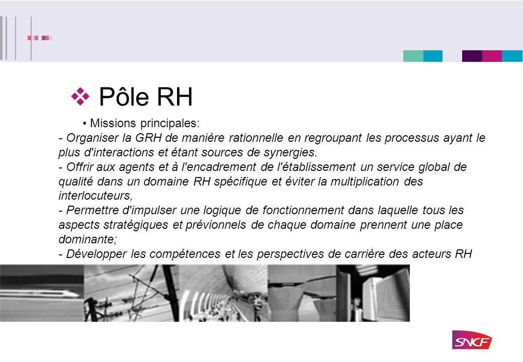 Pôle RH Missions principales: