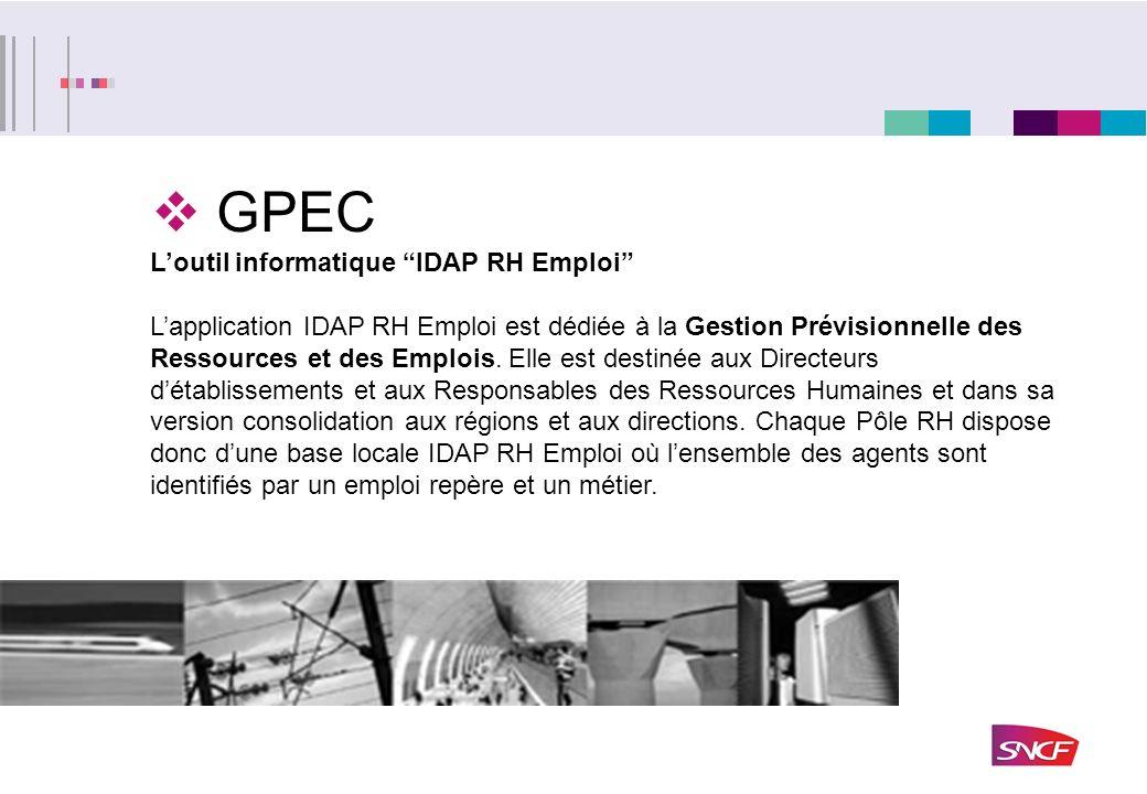 GPEC L'outil informatique IDAP RH Emploi