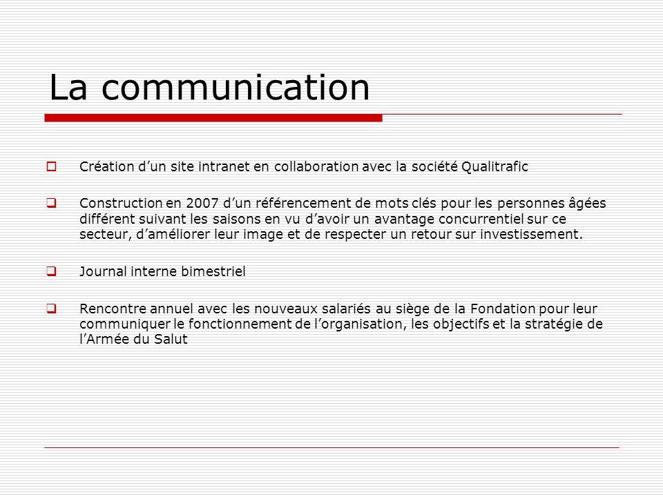 La communication Création d'un site intranet en collaboration avec la société Qualitrafic.