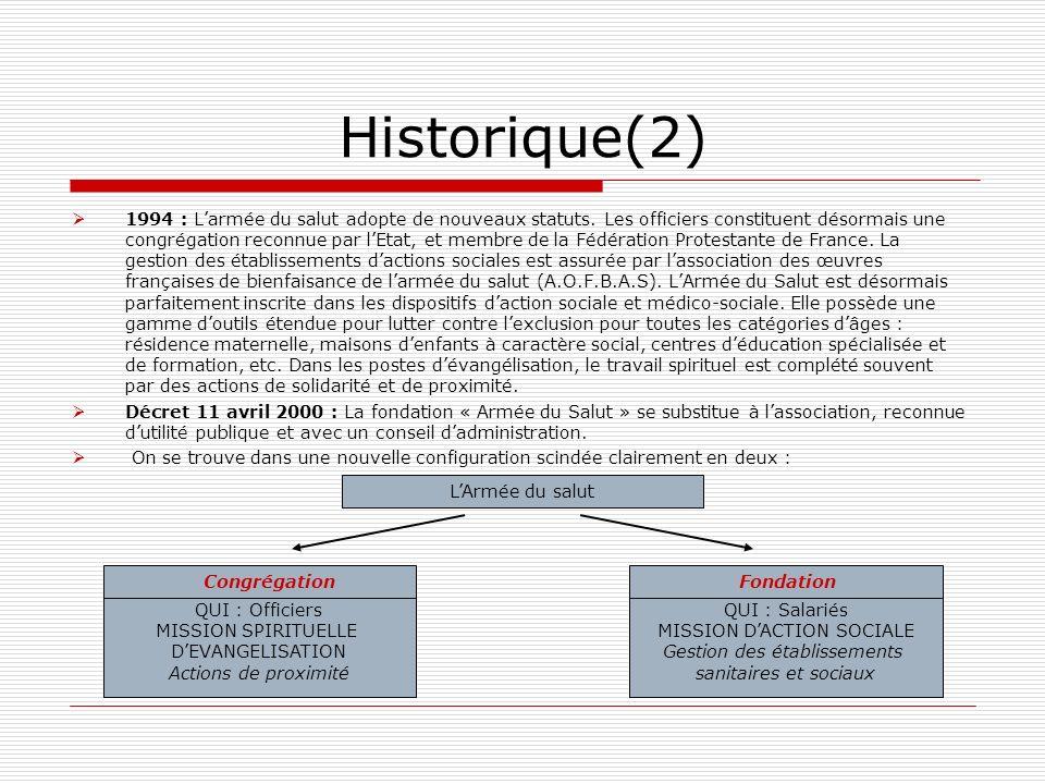 Historique(2)