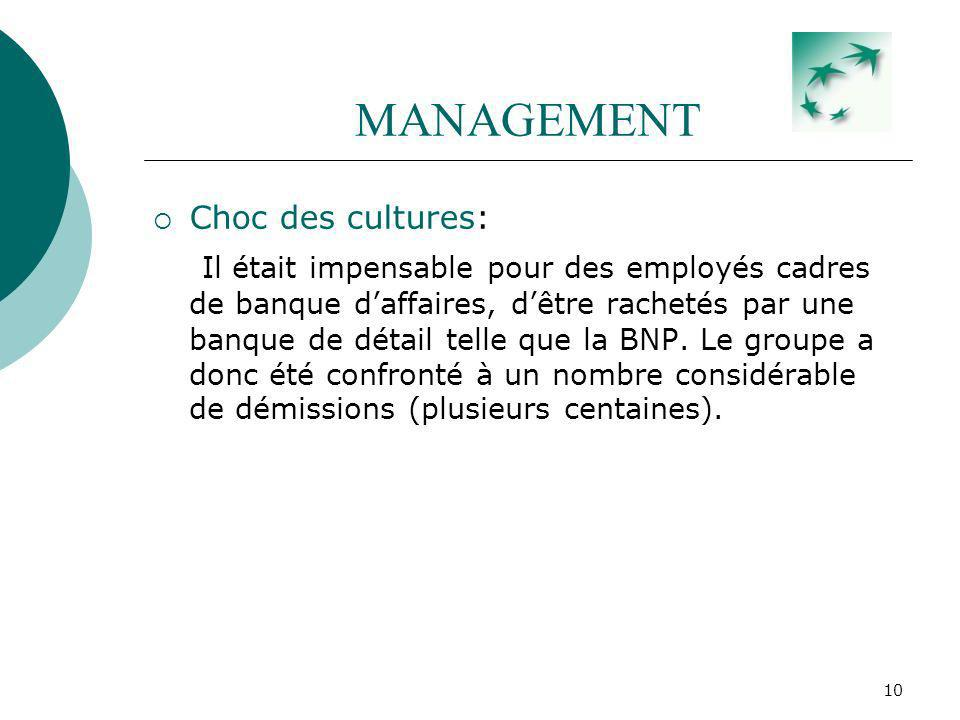MANAGEMENT Choc des cultures: