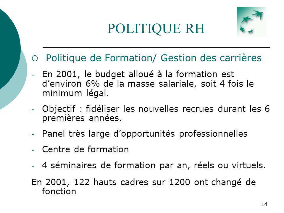 POLITIQUE RH Politique de Formation/ Gestion des carrières